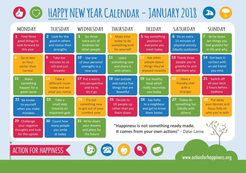 How To Find Happiness in January